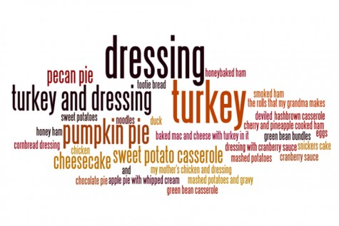 What is your favorite Thanksgiving food?